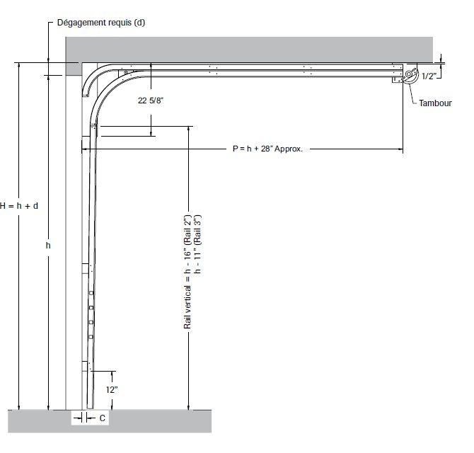 Porte de garage basculante hauteur automobile garage si ge auto - Porte de garage hauteur 220 ...