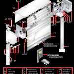 Video installation porte de garage enroulable